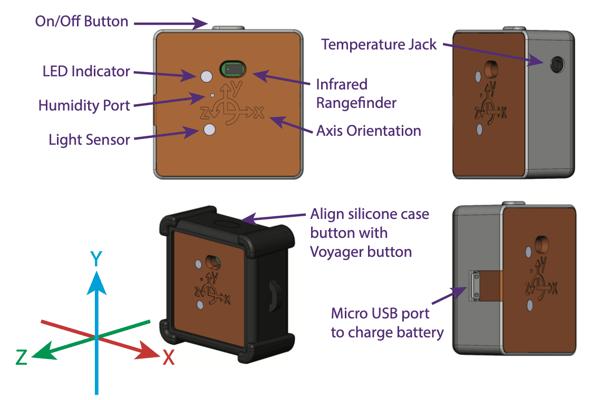 Voyager diagram